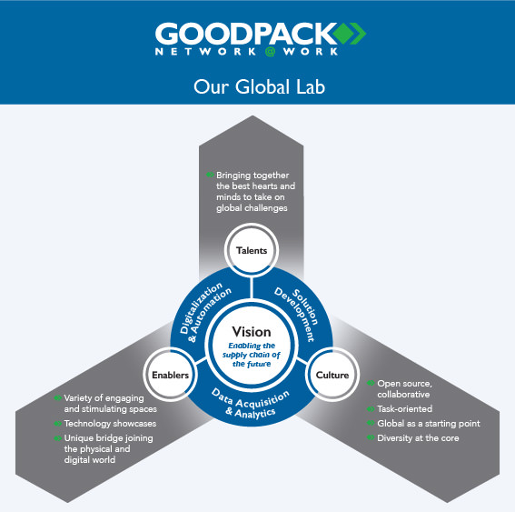 GOODPACK_NEW_OFFICE_OPENING[1]-01
